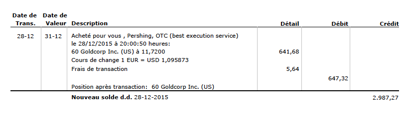 Achat actions Goldcorp